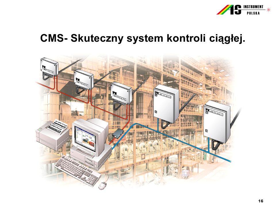 CMS- Skuteczny system kontroli ciągłej.