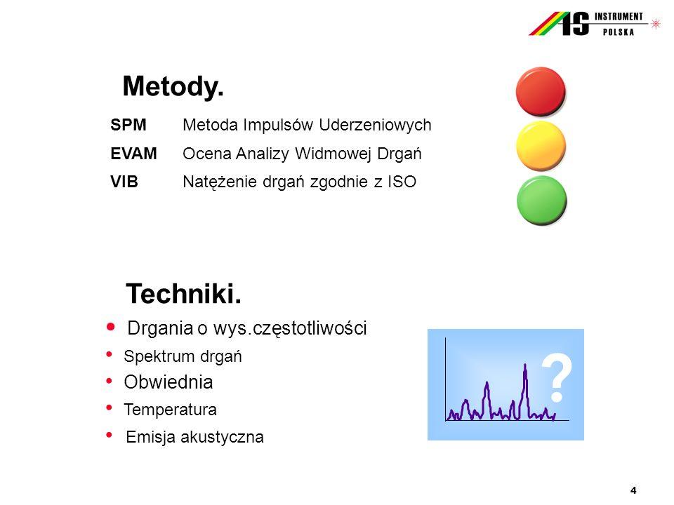 Metody. Techniki. • Drgania o wys.częstotliwości • Spektrum drgań
