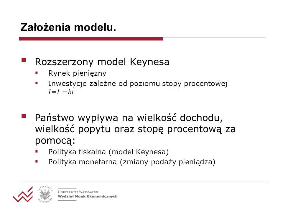Założenia modelu. Rozszerzony model Keynesa