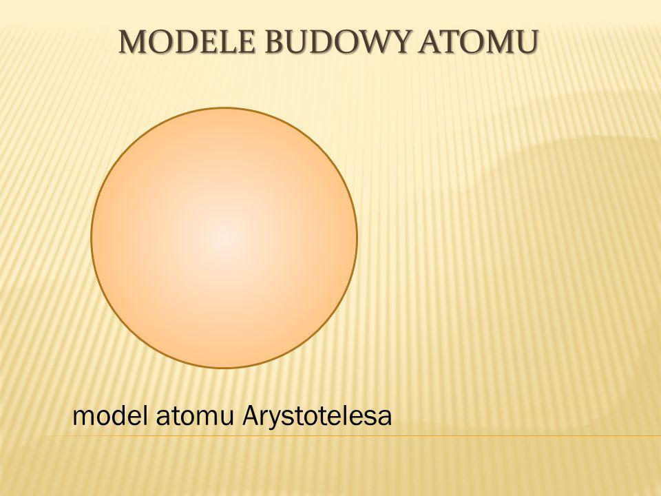 MODELE BUDOWY ATOMU model atomu Arystotelesa