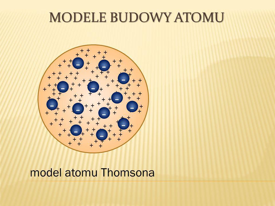 - - - - - - - - - - - - - MODELE BUDOWY ATOMU model atomu Thomsona + +
