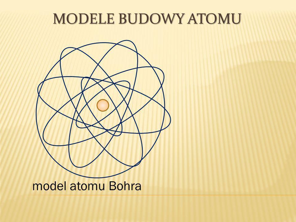 MODELE BUDOWY ATOMU model atomu Bohra