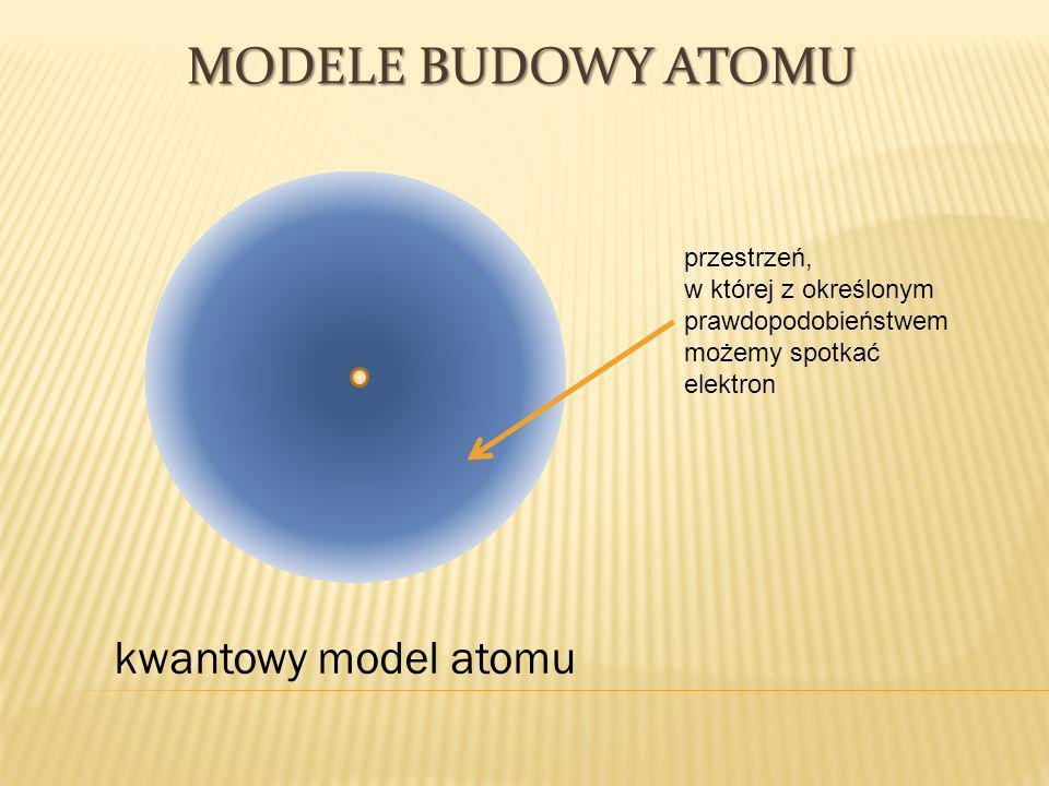 MODELE BUDOWY ATOMU kwantowy model atomu przestrzeń,