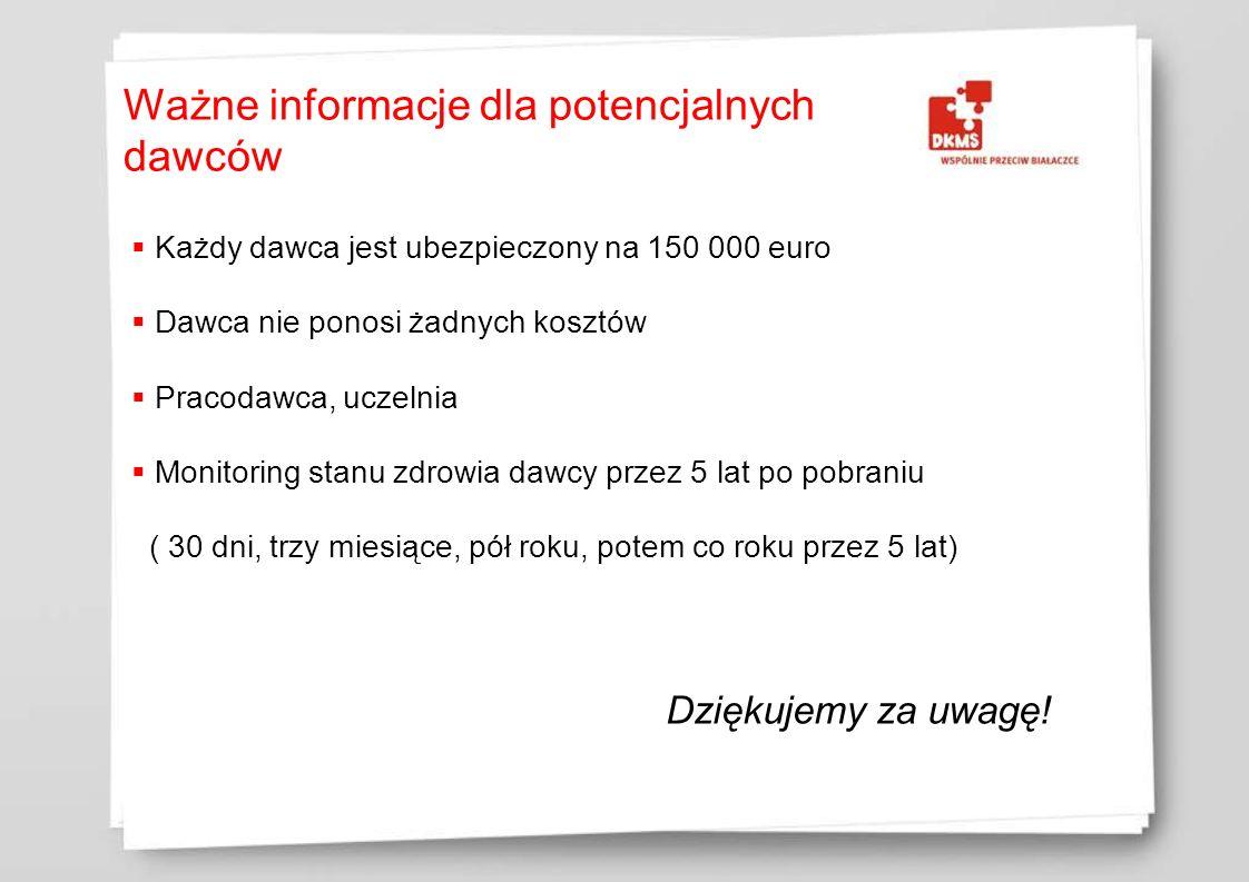Ważne informacje dla potencjalnych dawców