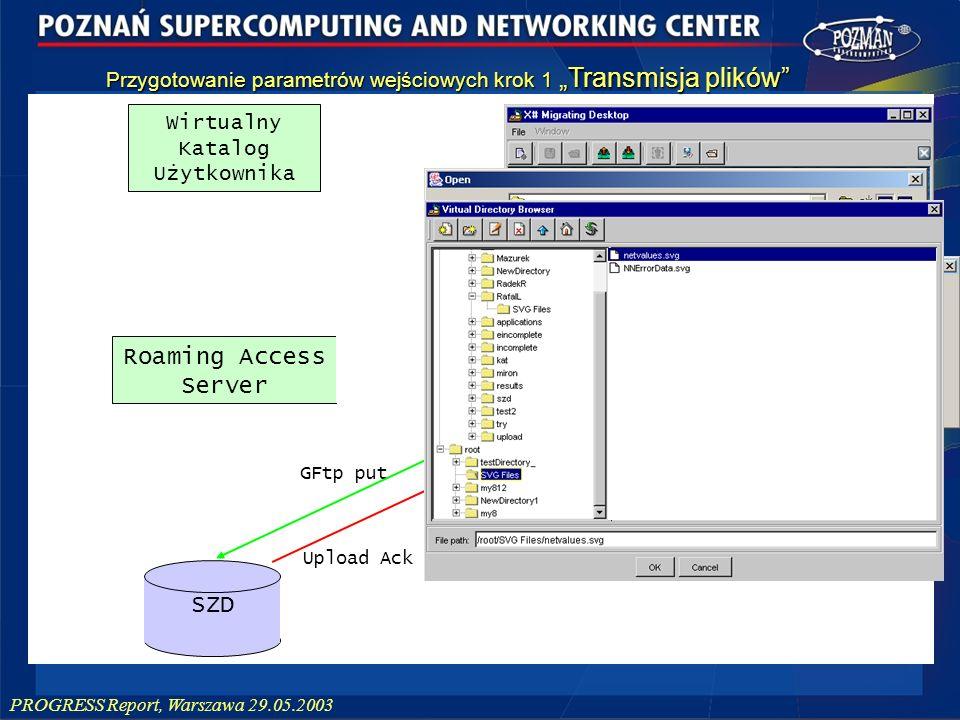Roaming Access Server SZD