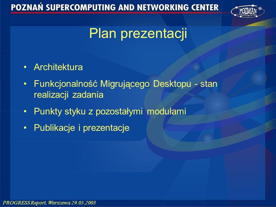 Plan prezentacji Architektura
