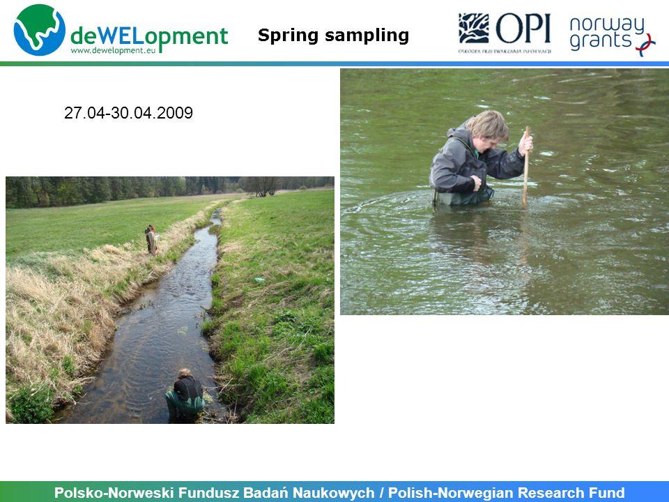 Spring sampling 27.04-30.04.2009.