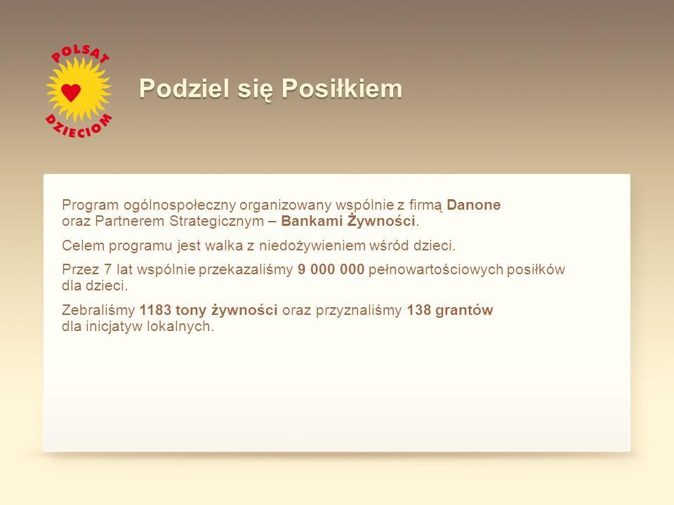 Podziel się PosiłkiemProgram ogólnospołeczny organizowany wspólnie z firmą Danone oraz Partnerem Strategicznym – Bankami Żywności.