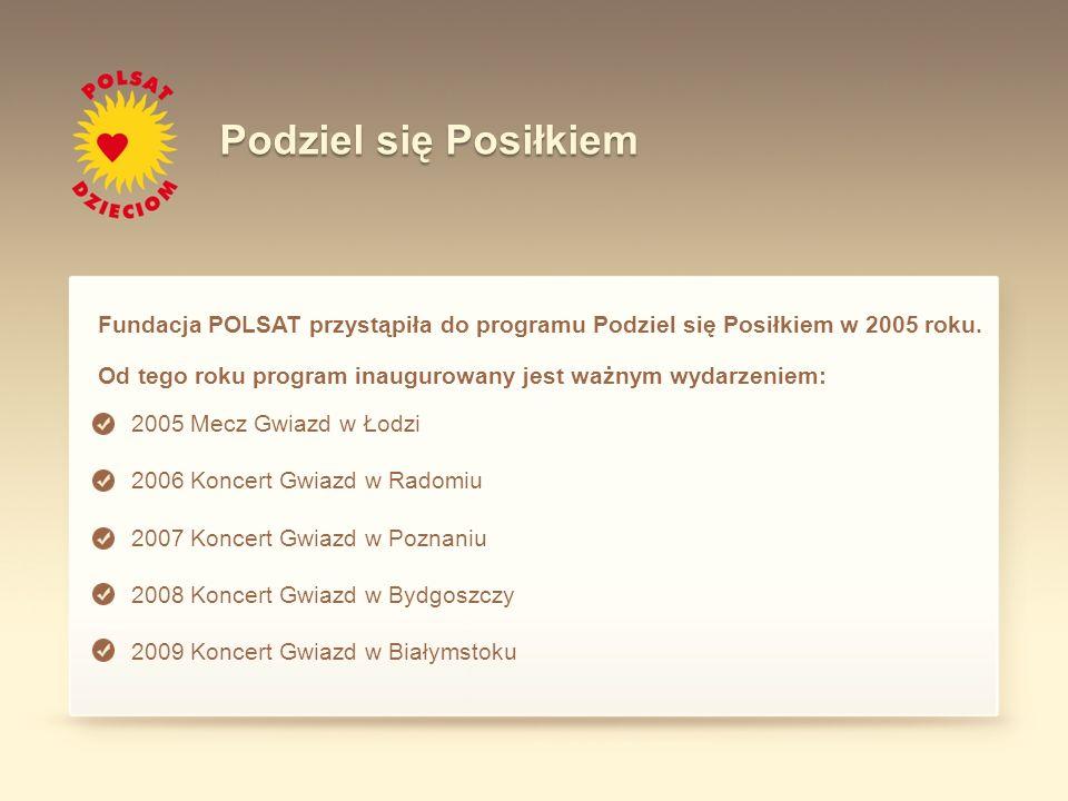 Podziel się Posiłkiem Fundacja POLSAT przystąpiła do programu Podziel się Posiłkiem w 2005 roku.