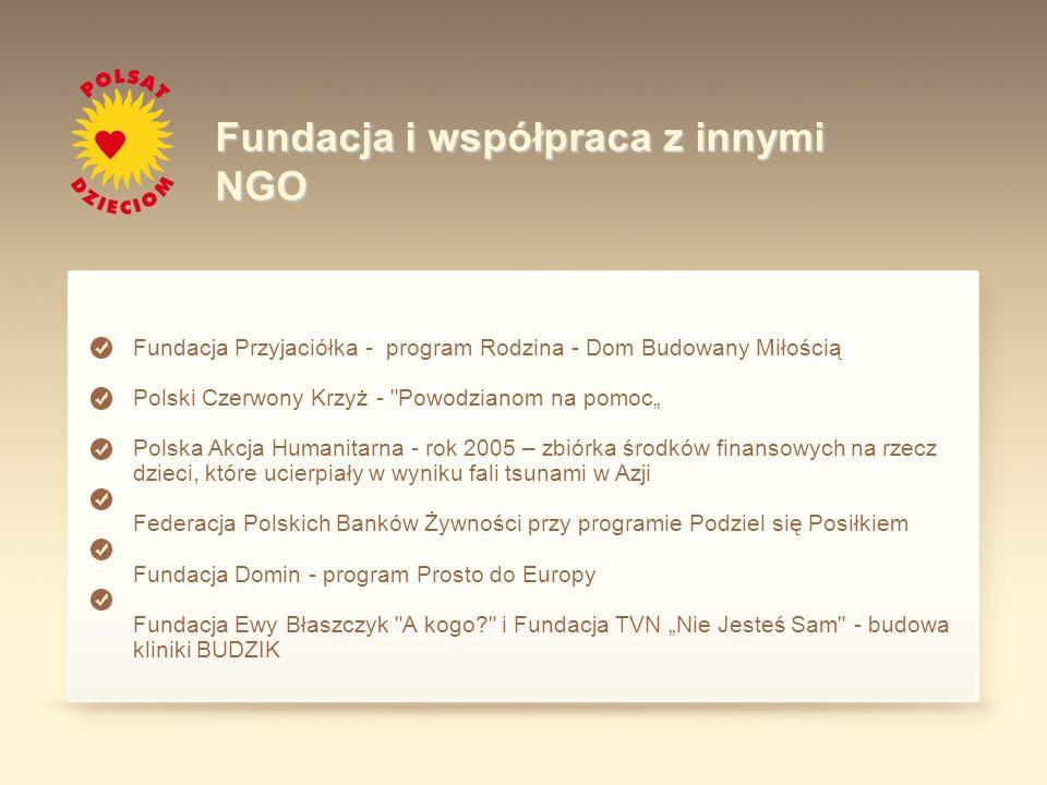 Fundacja i współpraca z innymi NGO