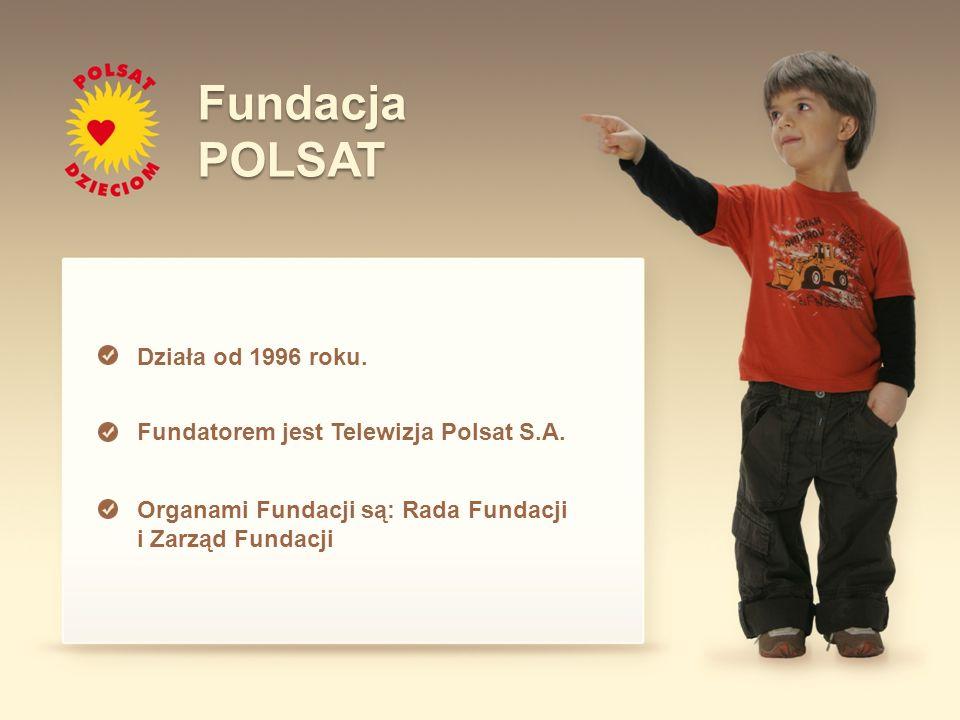 Fundacja POLSAT Działa od 1996 roku.