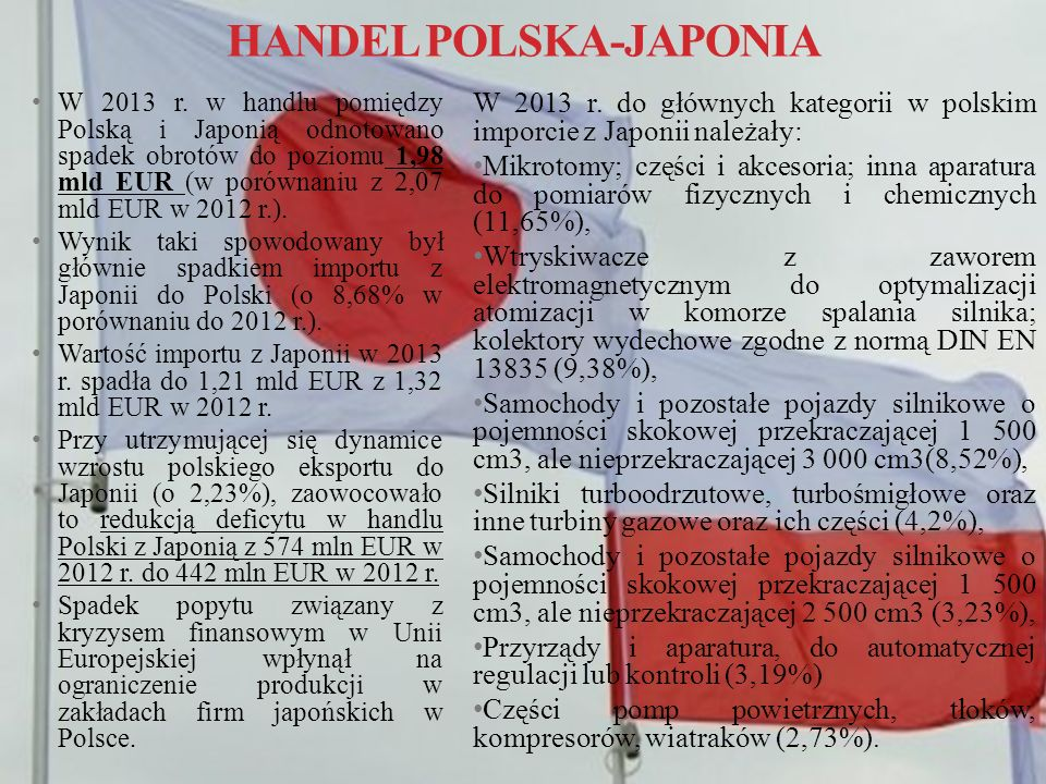 HANDEL POLSKA-JAPONIA