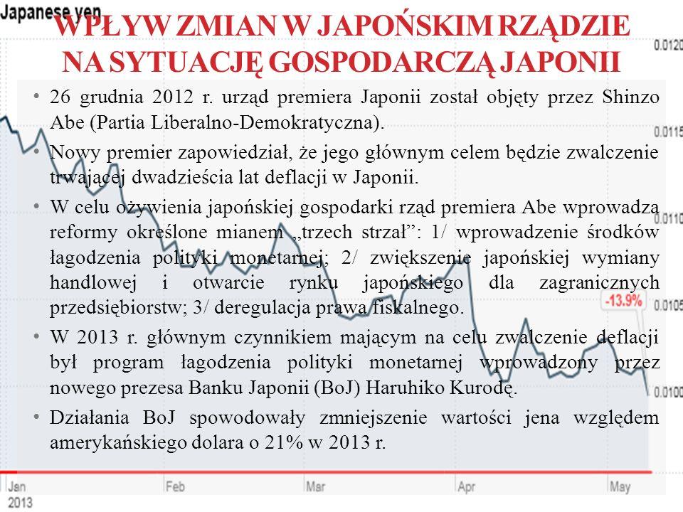 WPŁYW ZMIAN W JAPOŃSKIM RZĄDZIE NA SYTUACJĘ GOSPODARCZĄ JAPONII