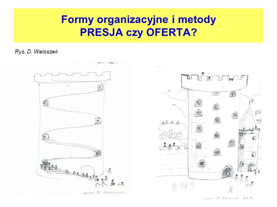 Formy organizacyjne i metody PRESJA czy OFERTA