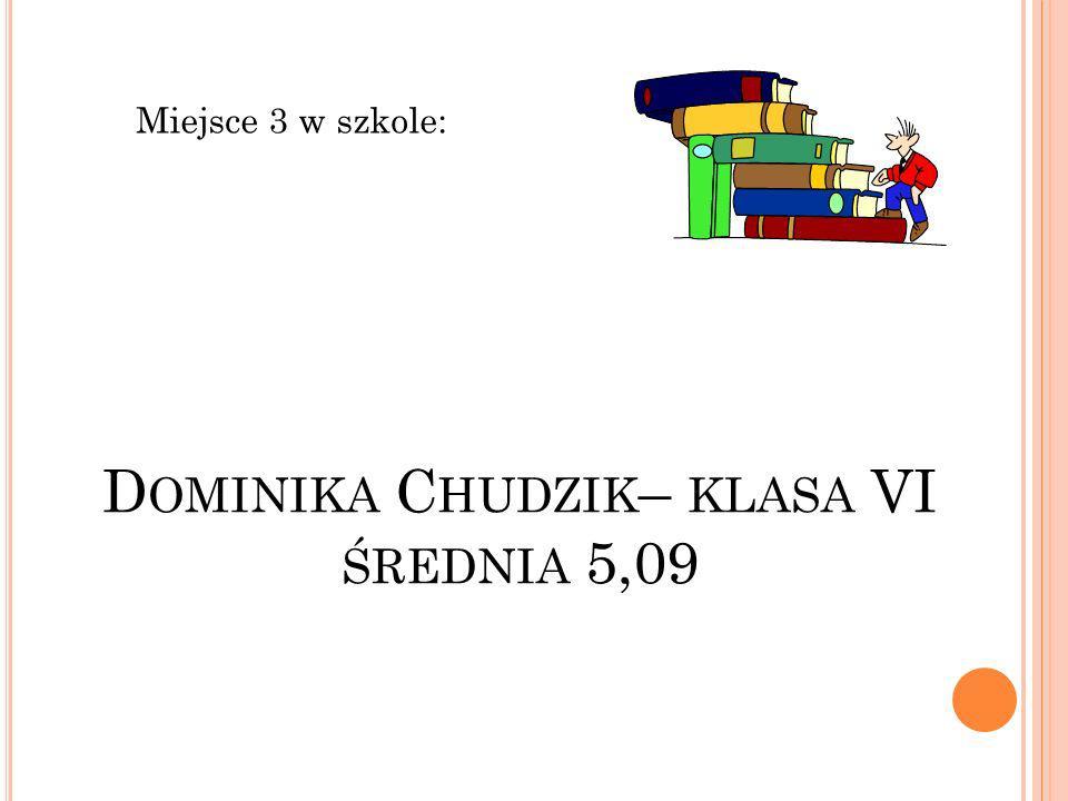 Dominika Chudzik– klasa VI średnia 5,09