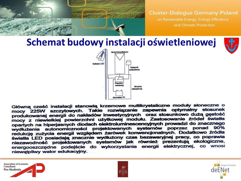Schemat budowy instalacji oświetleniowej