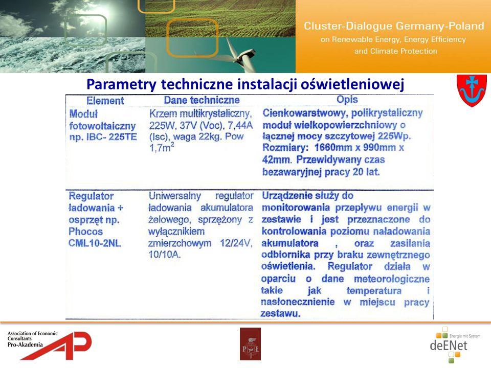 Parametry techniczne instalacji oświetleniowej