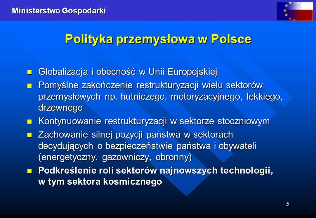 Polityka przemysłowa w Polsce