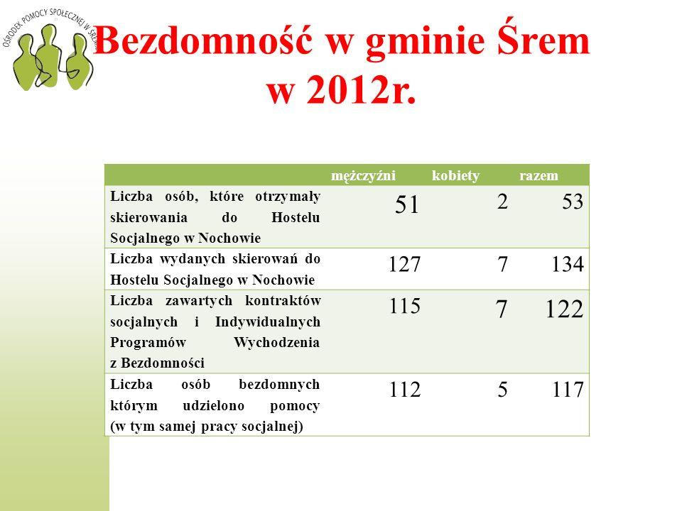 Bezdomność w gminie Śrem w 2012r.