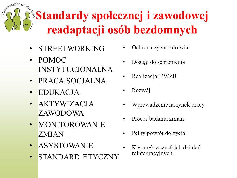 Standardy społecznej i zawodowej readaptacji osób bezdomnych