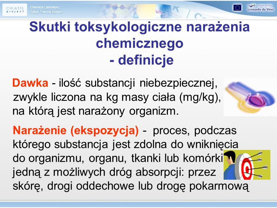 Skutki toksykologiczne narażenia chemicznego - definicje
