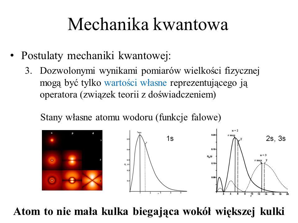 Atom to nie mała kulka biegająca wokół większej kulki