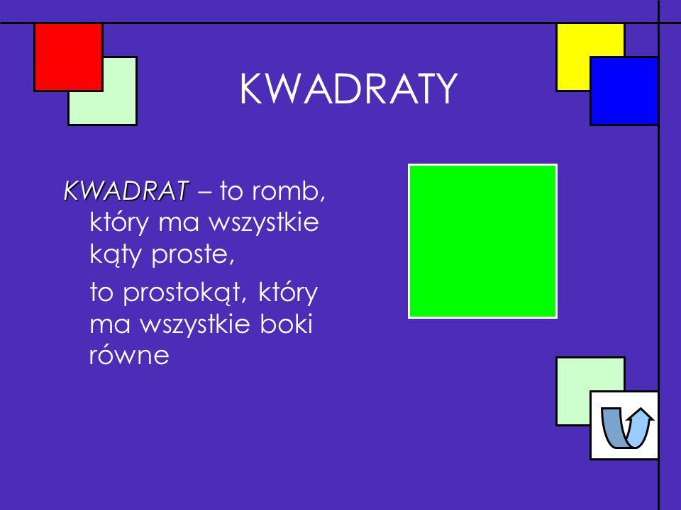 KWADRATY KWADRAT – to romb, który ma wszystkie kąty proste,