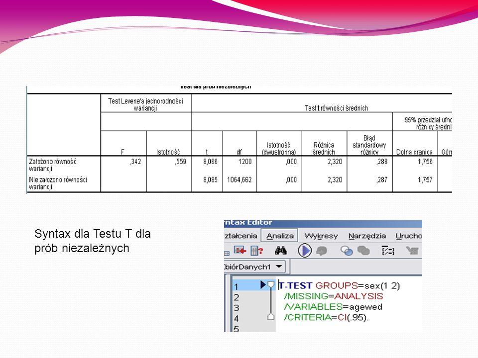Syntax dla Testu T dla prób niezależnych