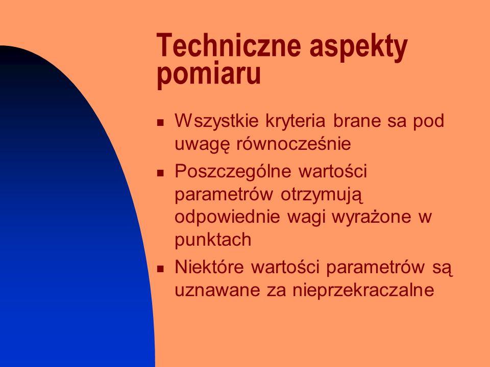 Techniczne aspekty pomiaru