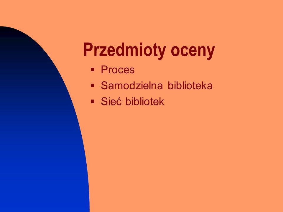 Przedmioty oceny Proces Samodzielna biblioteka Sieć bibliotek