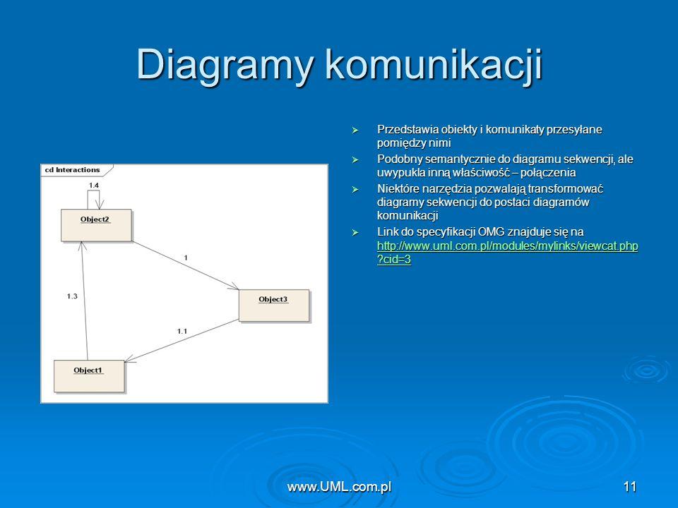 Diagramy komunikacji www.UML.com.pl www.UML.com.pl