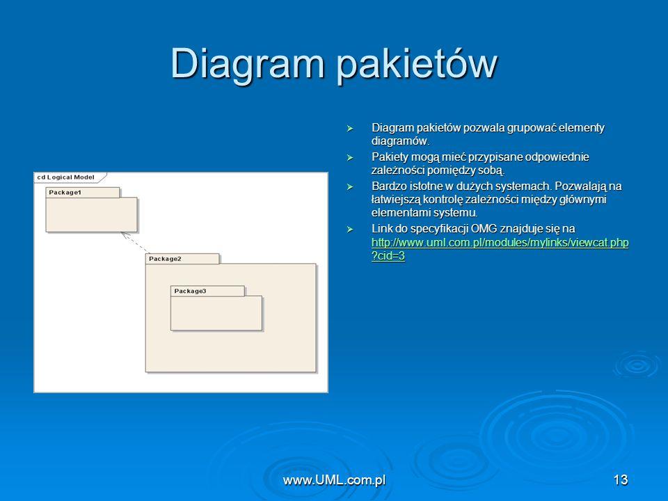 Diagram pakietów www.UML.com.pl www.UML.com.pl