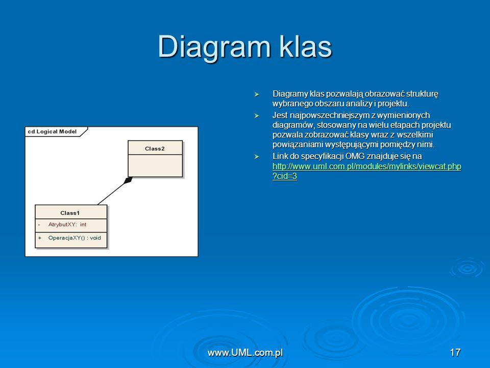 Diagram klas www.UML.com.pl www.UML.com.pl