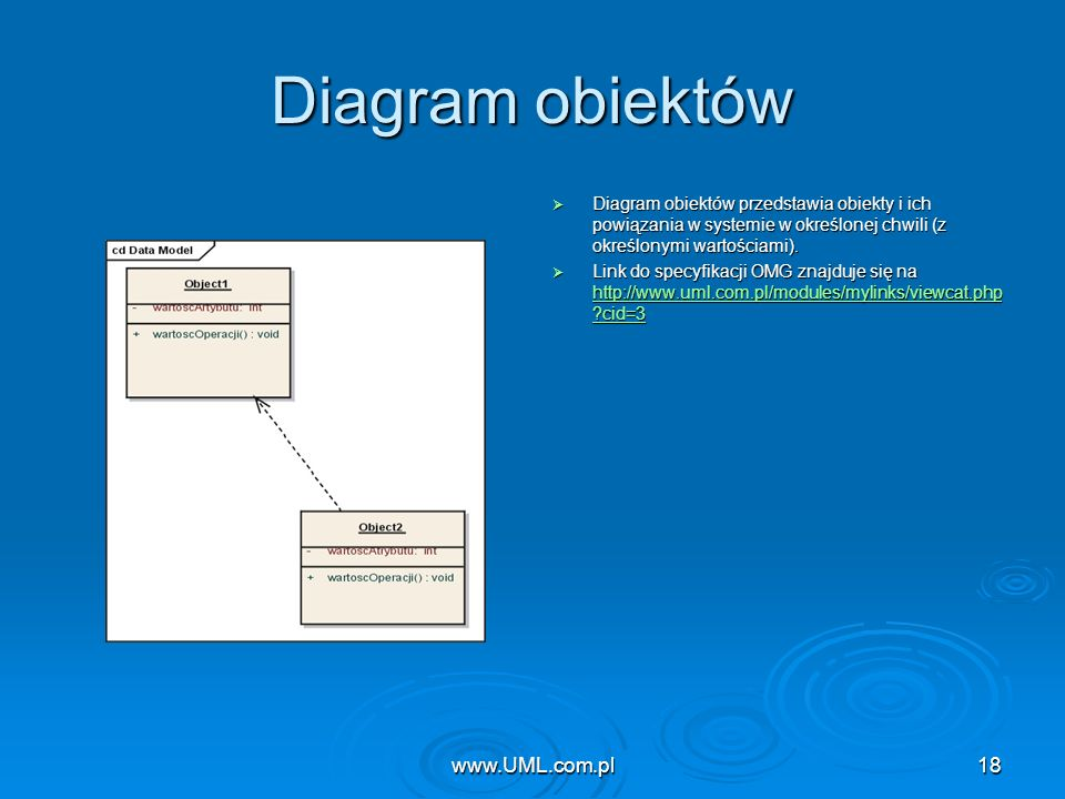 Diagram obiektów www.UML.com.pl www.UML.com.pl