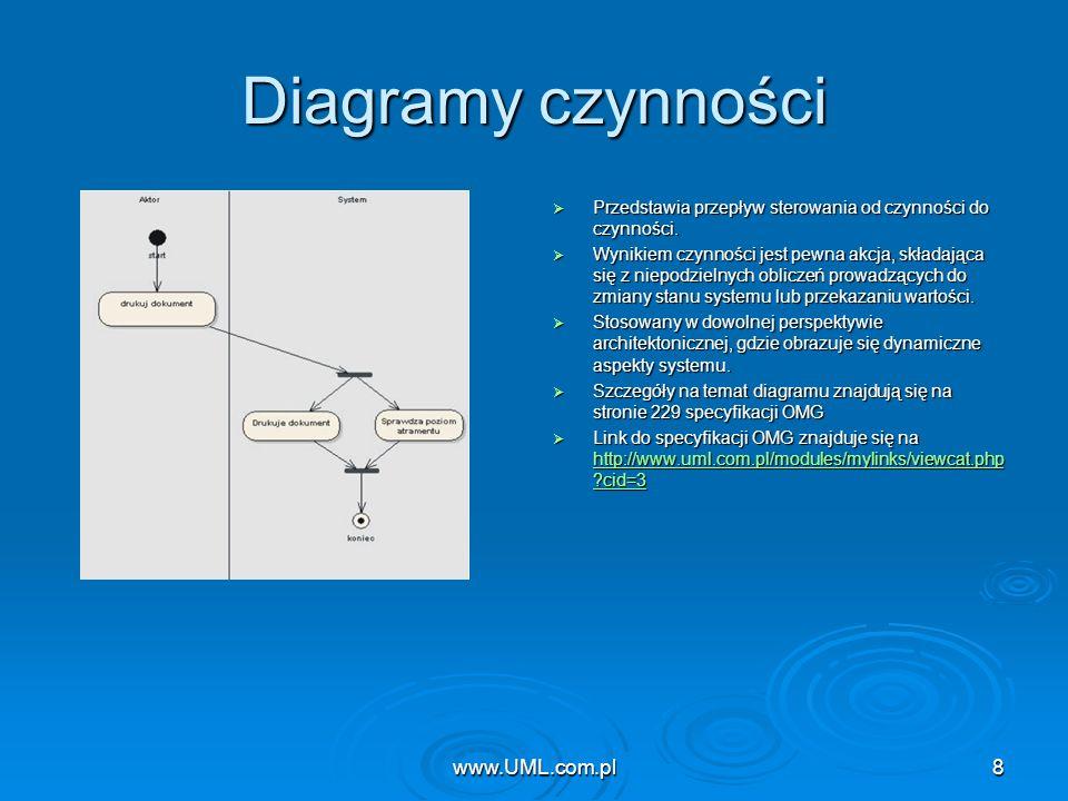 Diagramy czynności www.UML.com.pl www.UML.com.pl
