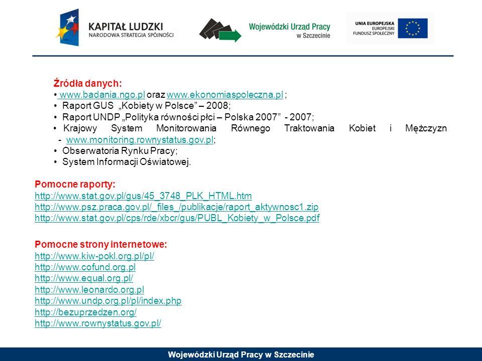 """Źródła danych: www.badania.ngo.pl oraz www.ekonomiaspoleczna.pl ; Raport GUS """"Kobiety w Polsce – 2008;"""