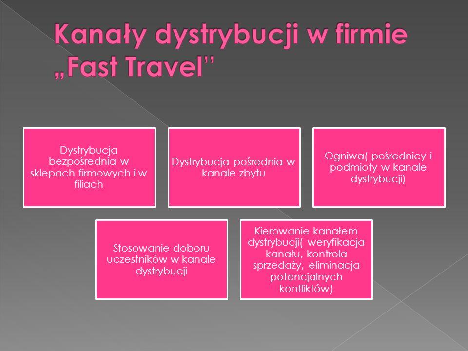 """Kanały dystrybucji w firmie """"Fast Travel"""