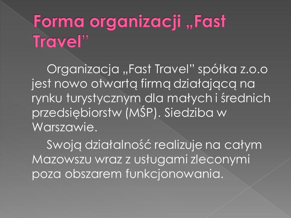 """Forma organizacji """"Fast Travel"""