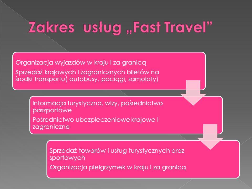 """Zakres usług """"Fast Travel"""