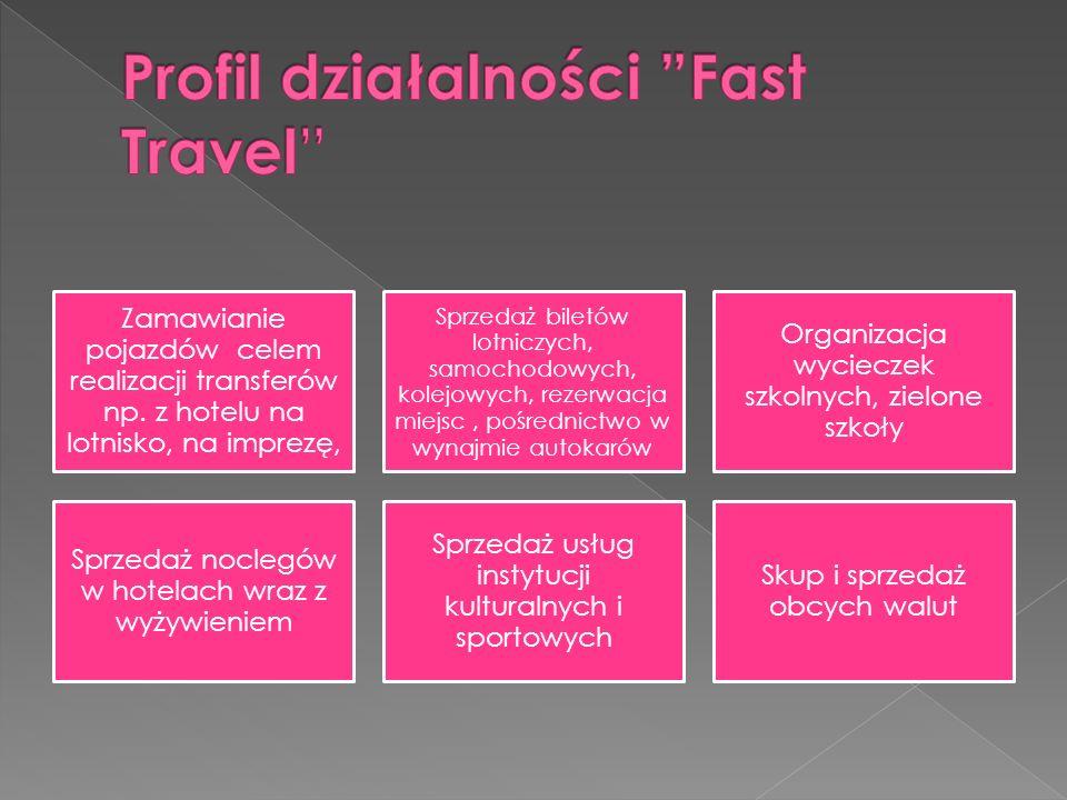 Profil działalności Fast Travel