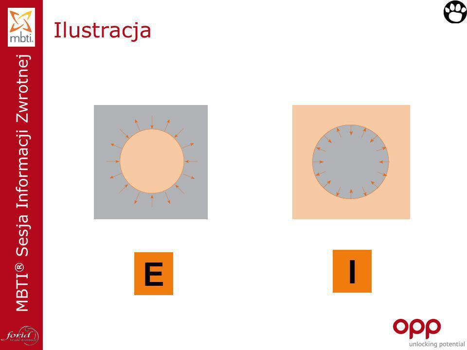 Ilustracja E I