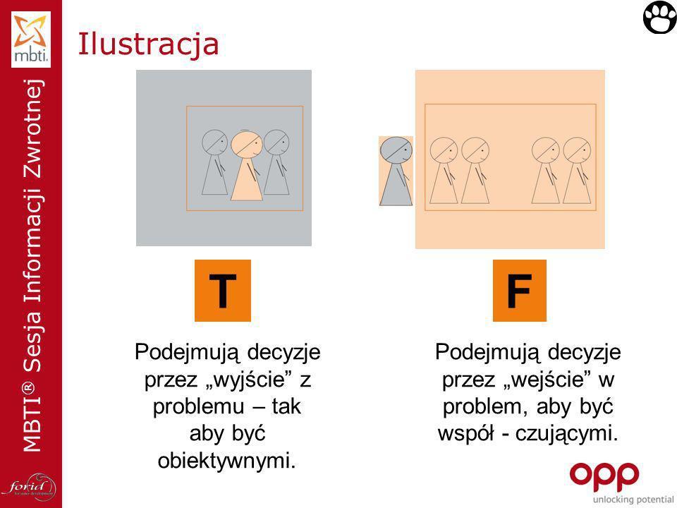 """Ilustracja T. F. Podejmują decyzje przez """"wyjście z problemu – tak aby być obiektywnymi."""