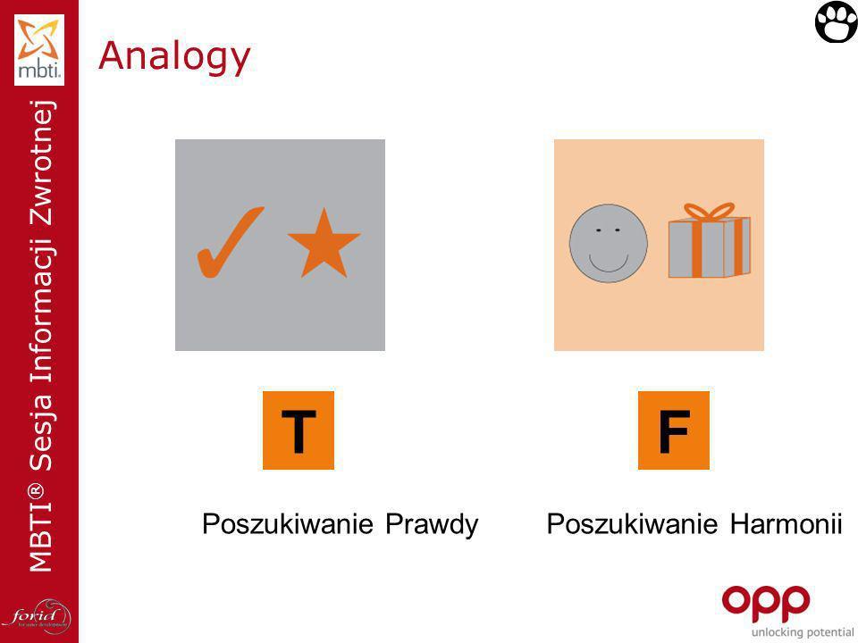 Analogy T F Poszukiwanie Prawdy Poszukiwanie Harmonii