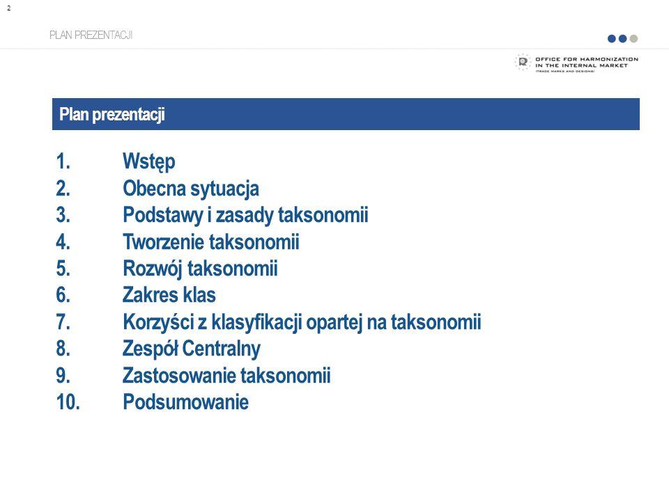 Podstawy i zasady taksonomii Tworzenie taksonomii Rozwój taksonomii