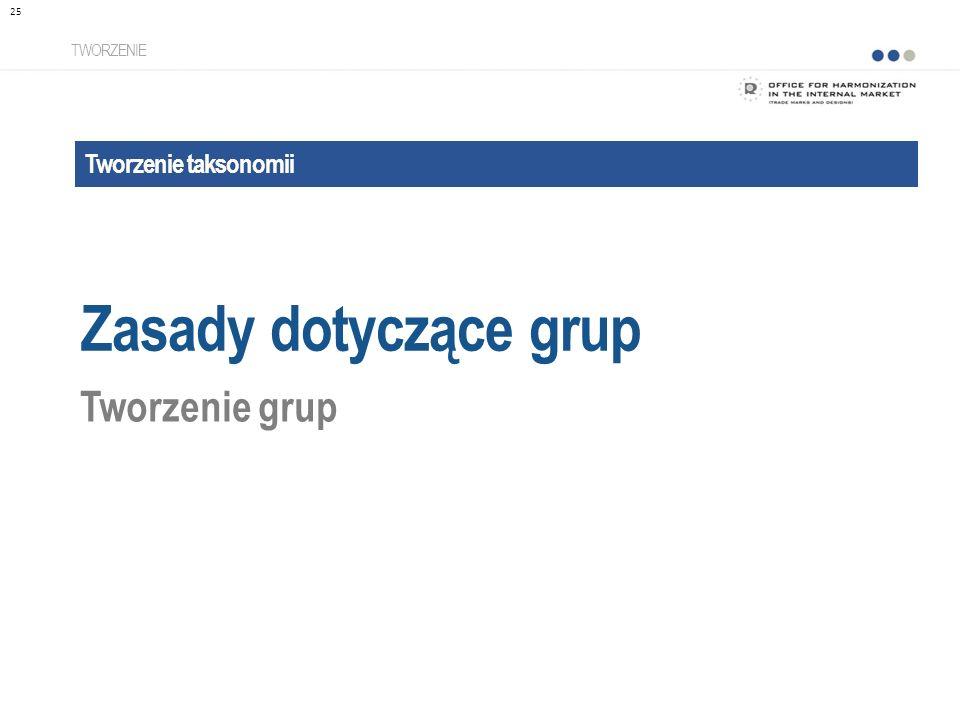 Zasady dotyczące grup Tworzenie grup Tworzenie taksonomii TWORZENIE