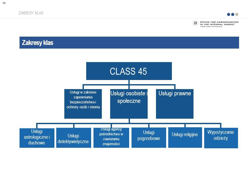 CLASS 45 Zakresy klas Usługi osobiste i społeczne Usługi prawne