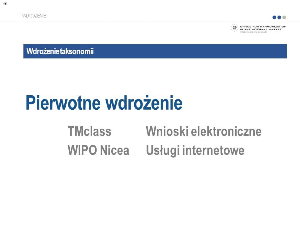 Pierwotne wdrożenie TMclass Wnioski elektroniczne WIPO Nicea
