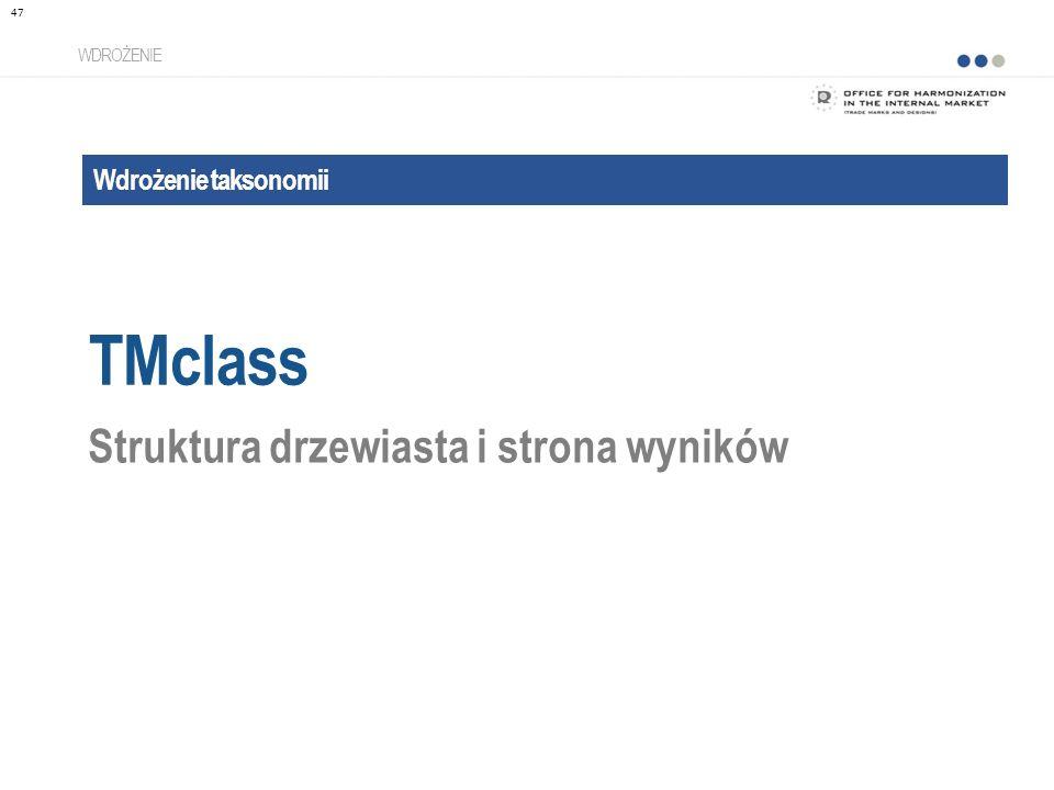 TMclass Struktura drzewiasta i strona wyników Wdrożenie taksonomii
