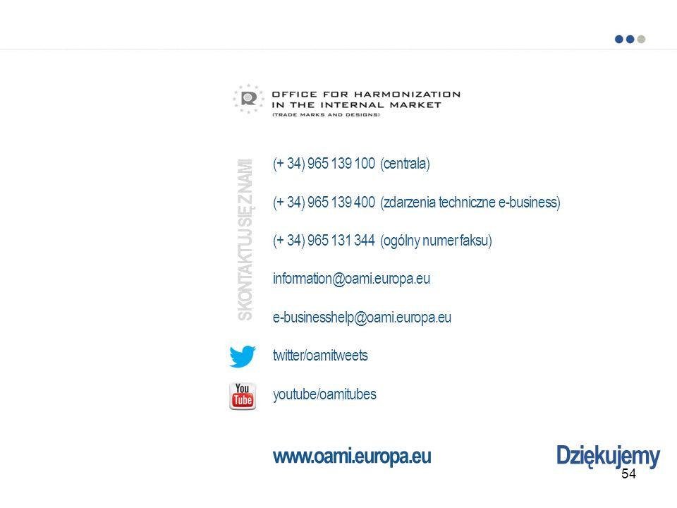 Dziękujemy www.oami.europa.eu SKONTAKTUJ SIĘ Z NAMI