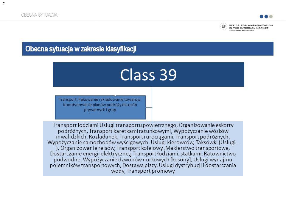 Class 39 Obecna sytuacja w zakresie klasyfikacji